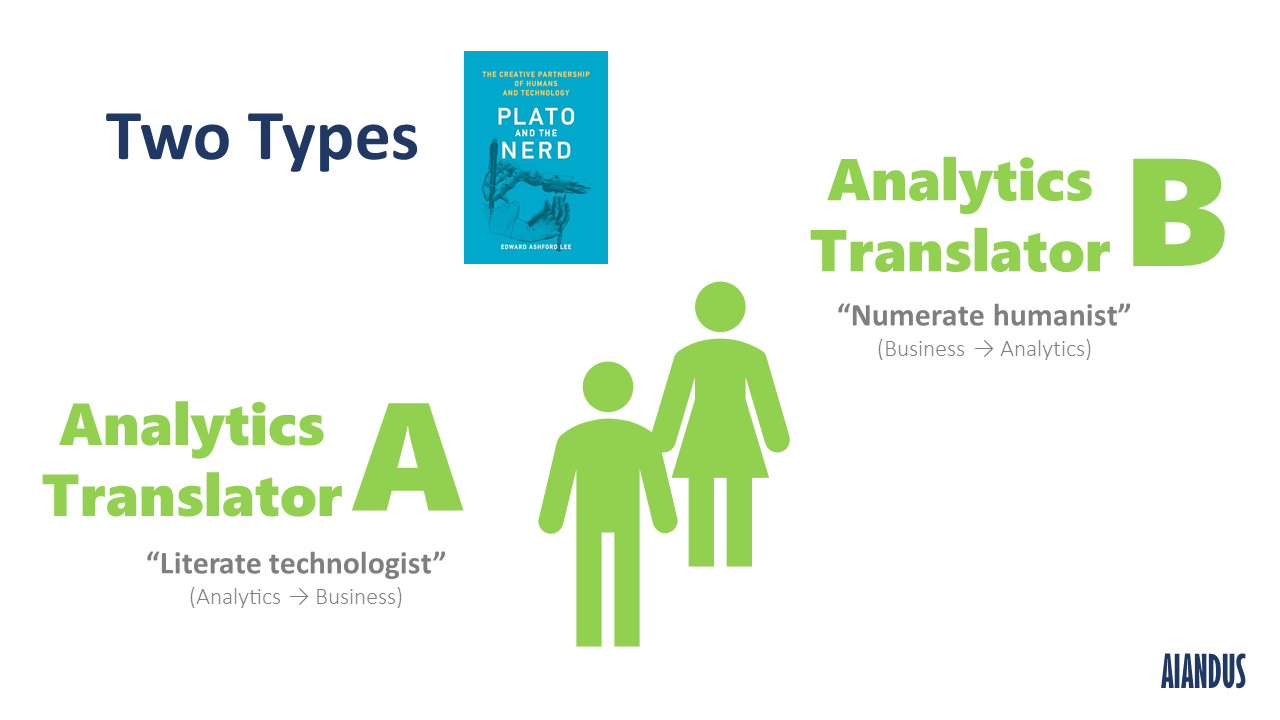 Analytics Translators - Aiandus